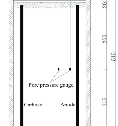 diagram of model device the model device was made of organic glass l  [ 850 x 1303 Pixel ]