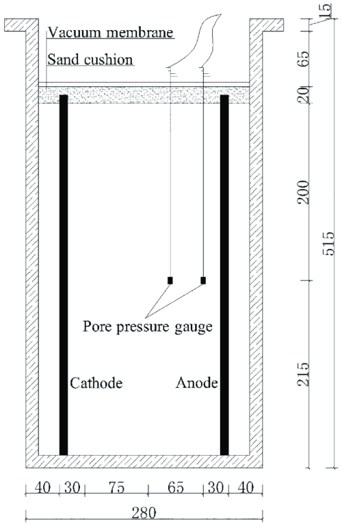 small resolution of diagram of model device the model device was made of organic glass l