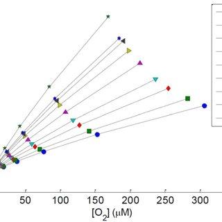 Right hind-limb representative graphs of (a) biosensor