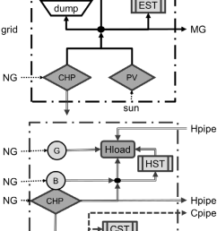 black box diagram of energy supply options ac absorption chiller b  [ 809 x 1274 Pixel ]