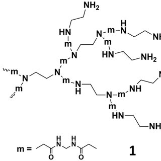 Synthesis of crosslinked hyperbranched polyamidoamine