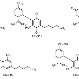 (PDF) Human Metabolites of Cannabidiol: A Review on Their
