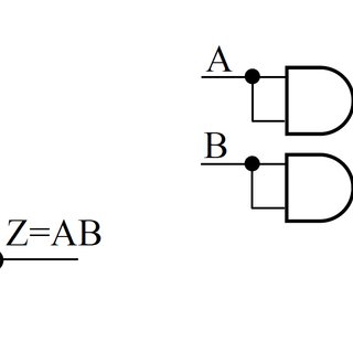 Some basic logic gates in Boolean algebra and their logic