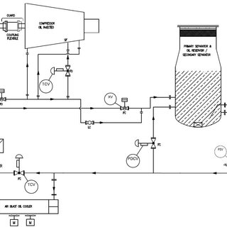 (PDF) Dynamic modelling and PID loop control of an oil