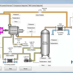 Lube Oil System Diagram Citroen Berlingo Wiring Manual Compressor Package Lubrication Matlab Simulink Representation