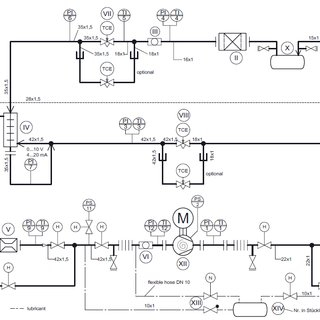 piping and instrumentation diagram, compressor test bench