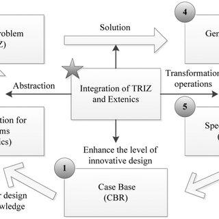 Functional diagram of the screw air compressor. 1: air