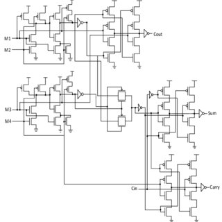 Layout of 1-bit double gate full adder using180nm