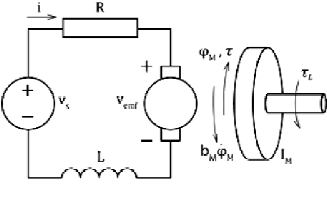 Electric equivalent circuit of the armature and the free