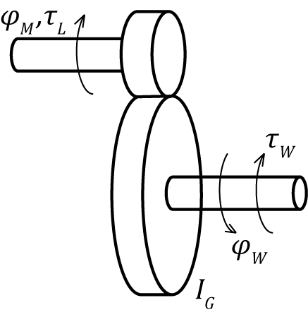 Free-body diagram of the gearbox. Power exerted by the DC