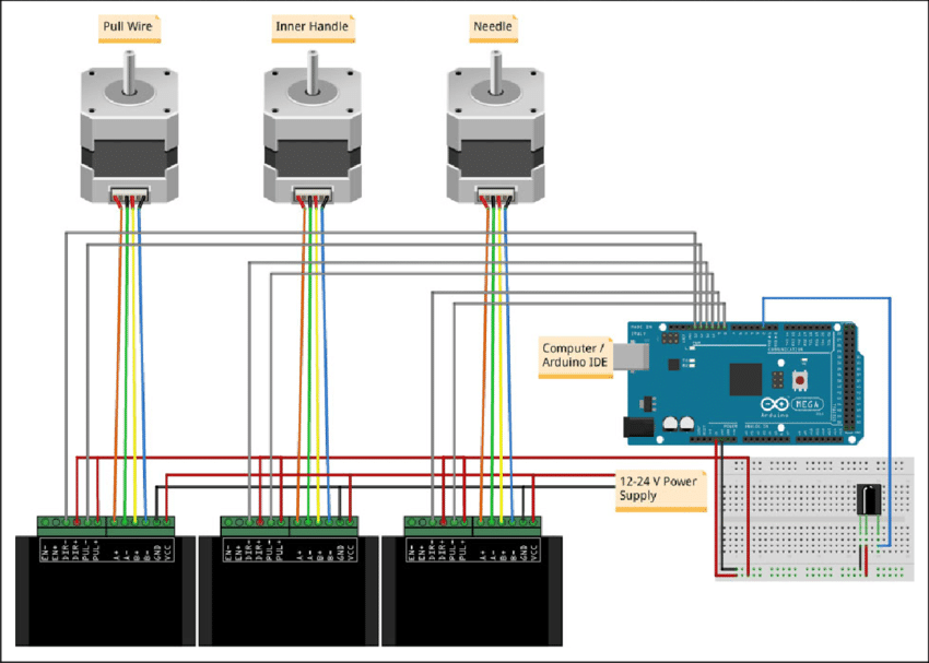 long s stepper motor wiring diagram 2008 ford ranger fuse box illustration of an arduino mega 2560 setup with motors each is fixed onto a mechanical slide that actuates the catheter pull wire