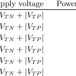 (PDF) Design techniques for low-voltage analog integrated