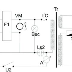 Audi A2 Wiring Diagram Lip Anatomy Gmu Schullieder De Of The Magnetron U1 U2 Dor Close Switch A1 Rh Researchgate Net Dv40j3000ew