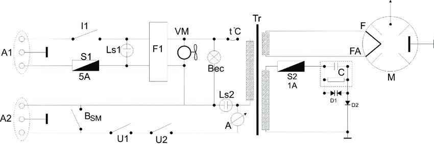 audi a2 wiring diagram 1976 corvette starter gmu schullieder de of the magnetron u1 u2 dor close switch a1 rh researchgate net dv40j3000ew