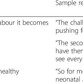 (PDF) Intermittent auscultation versus continuous fetal
