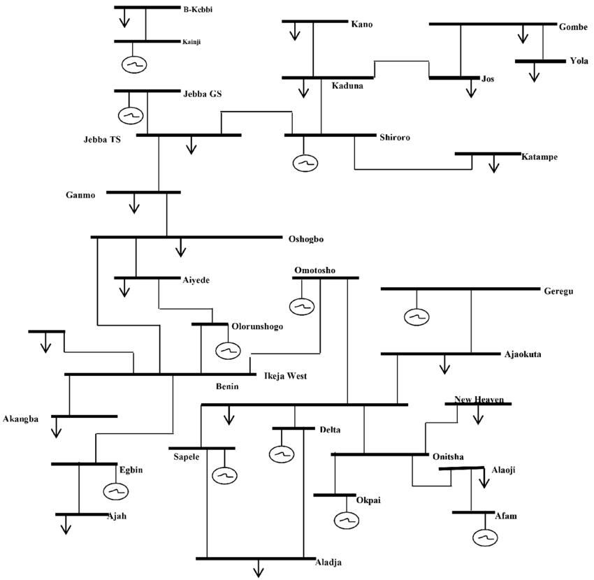 Single line diagram of the Nigeria 330 kV transmission