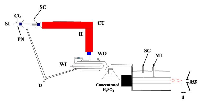 Microwave Plasma Torch