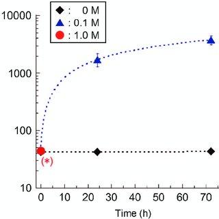 (PDF) Over-1000 nm near-infrared fluorescent biodegradable