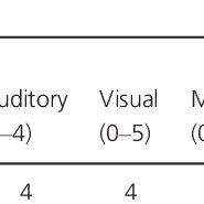 (PDF) Divergent neural responses to narrative speech in