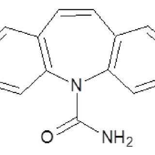 Pharmacokinetics and pharmacodynamics steps involved in