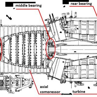 Cross-section of the engine with marked bearings