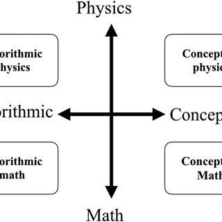 (PDF) Students' epistemological framing in quantum