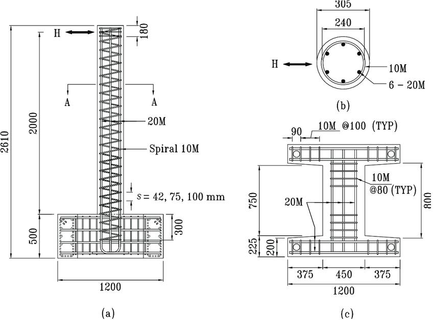 Reinforcing cage and instrumentation details for specimens