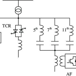 (PDF) New Hybrid Static VAR Compensator with Series Active