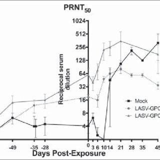 (PDF) A DNA vaccine delivered by dermal electroporation