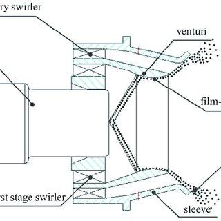 Atomization process of dual-orifice pressure-swirl