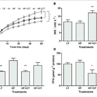 (PDF) Colletotrichum gloeosporioides- Contaminated Tea
