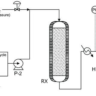 (PDF) Alternative Diesel from Waste Plastics