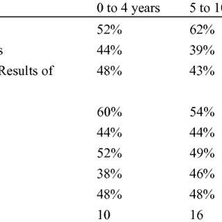 (PDF) Identifying New Jersey Teachers' Assessment Literacy