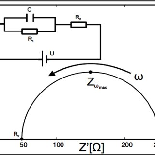 (PDF) Construction of a Potentiostat to Perform