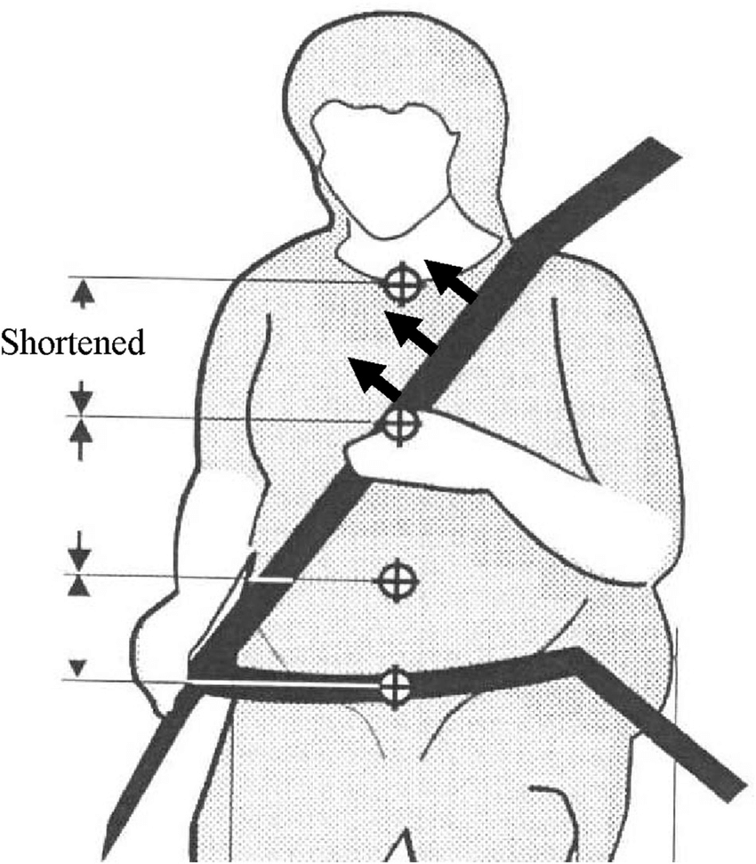 medium resolution of illustration of shoulder belt making contact with the neck of a late term pregnant women