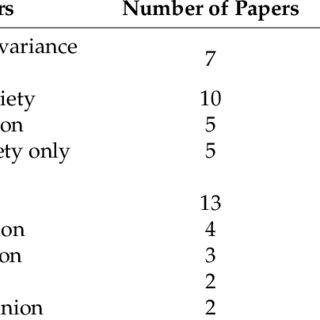 (PDF) Risk Perception and Anxiety Regarding Radiation