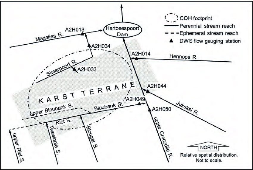 Schematic diagram of surface drainage and gauging network