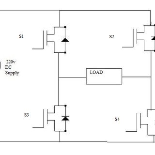 (PDF) DESIGN OF SINGLE PHASE INVERTER USING dsPIC30F4013