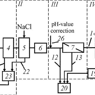 (PDF) Problems of reliability and economy work of thermal