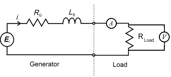 Single-phase electrical circuits for the generator