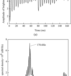 oscillation of the brightness value for the pulsed tig welding with sio 2 as activating flux [ 829 x 1406 Pixel ]