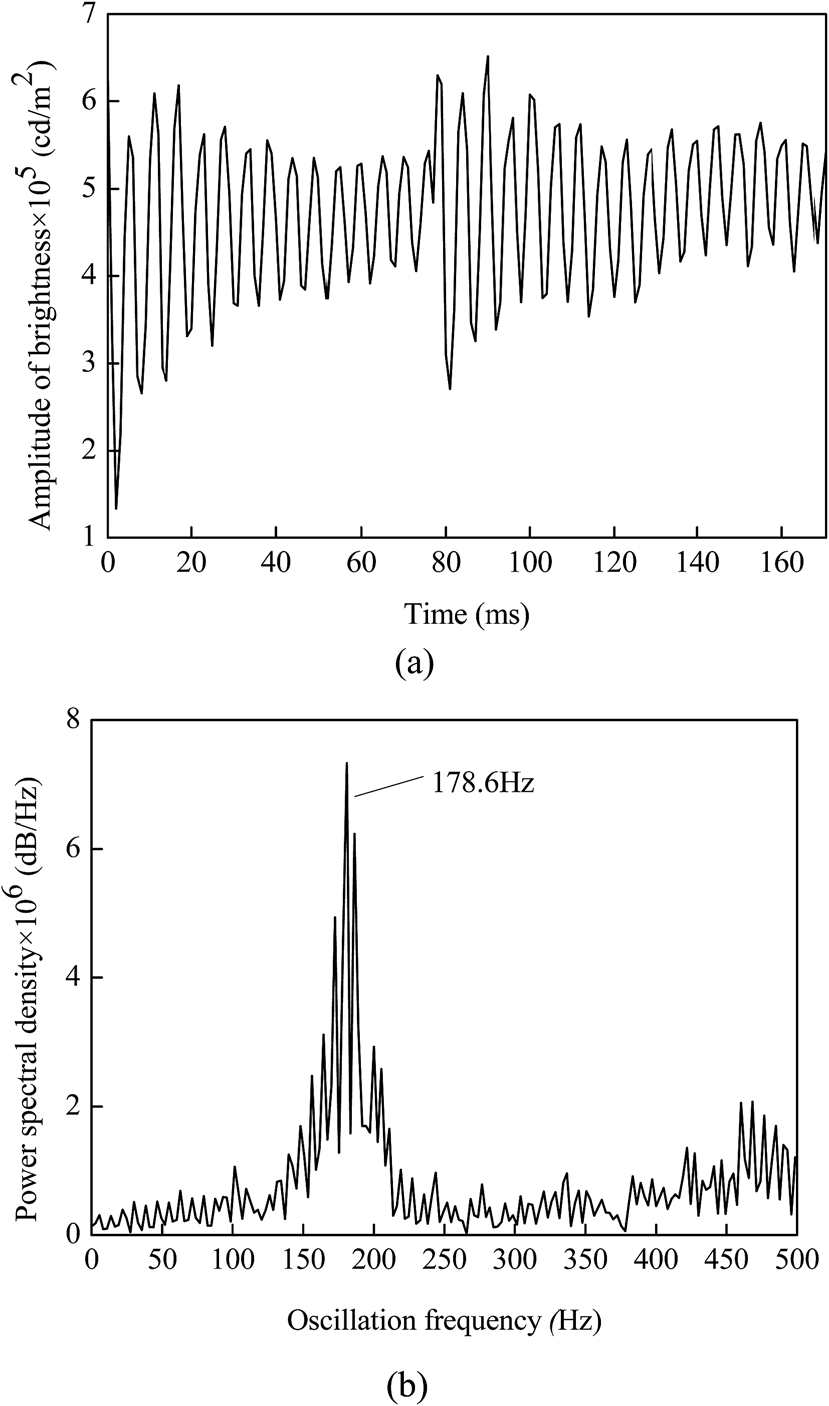 medium resolution of oscillation of the brightness value for the pulsed tig welding with sio 2 as activating flux