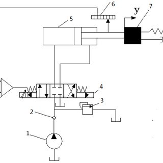 crane booming hydraulic system circuit employing the