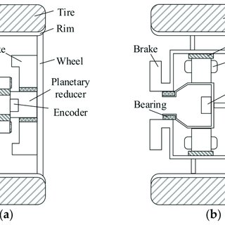 DVA-based electric wheel with inner-rotor motor. (a