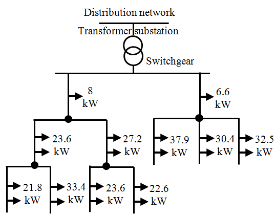Simplified single-line diagram of a distributed electrical