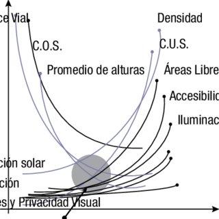 Evolución del delta de la rambla de la Carrasquilla en el