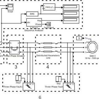 The simulation model of current protection devices: 1-as