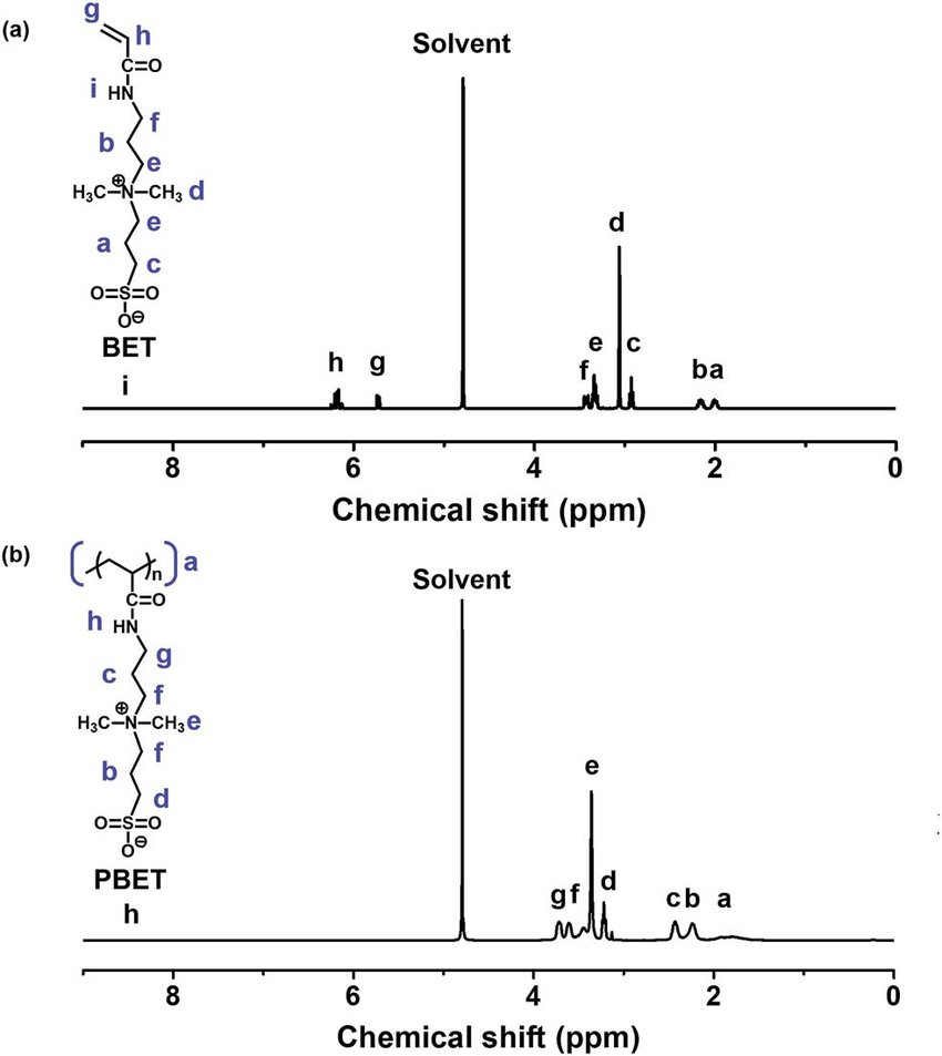 hight resolution of nuclear magnetic resonance nmr spectra a monomer n n 0