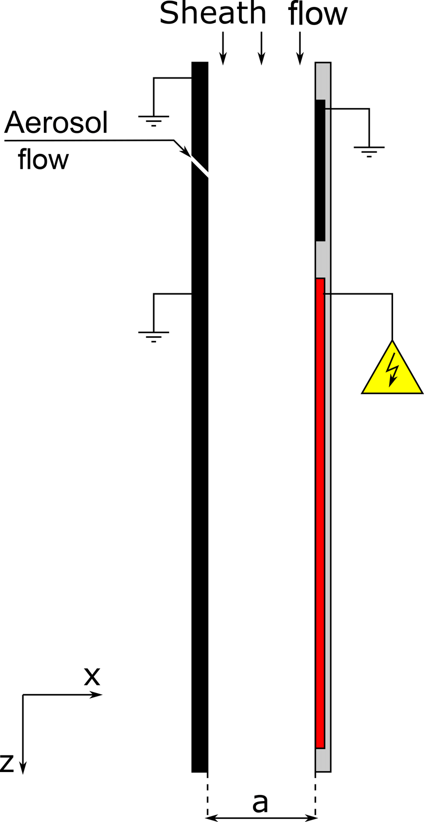 medium resolution of schematic diagram of the offset electrode used in the hfims with the aerosol inlet on the