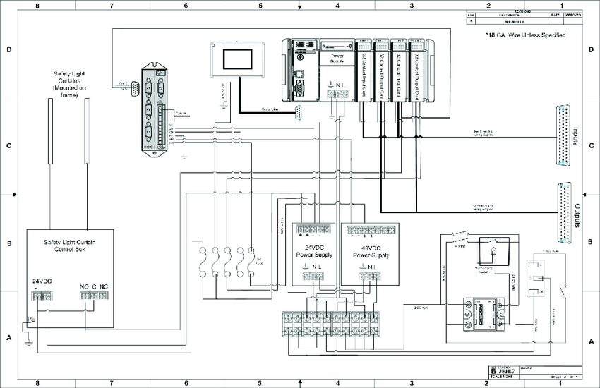 Circuit schematic of the graphical user interface. (a